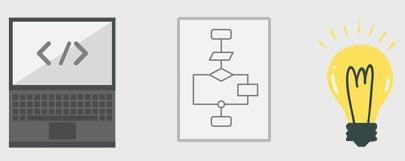GTD Process Concept